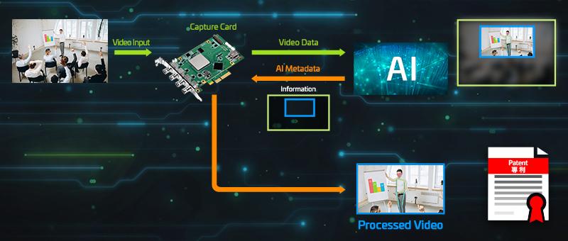 Capture Card with Deeplink Feature Release